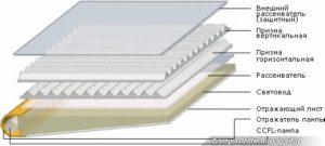 Устройство матрицы с CCFL подсветкой